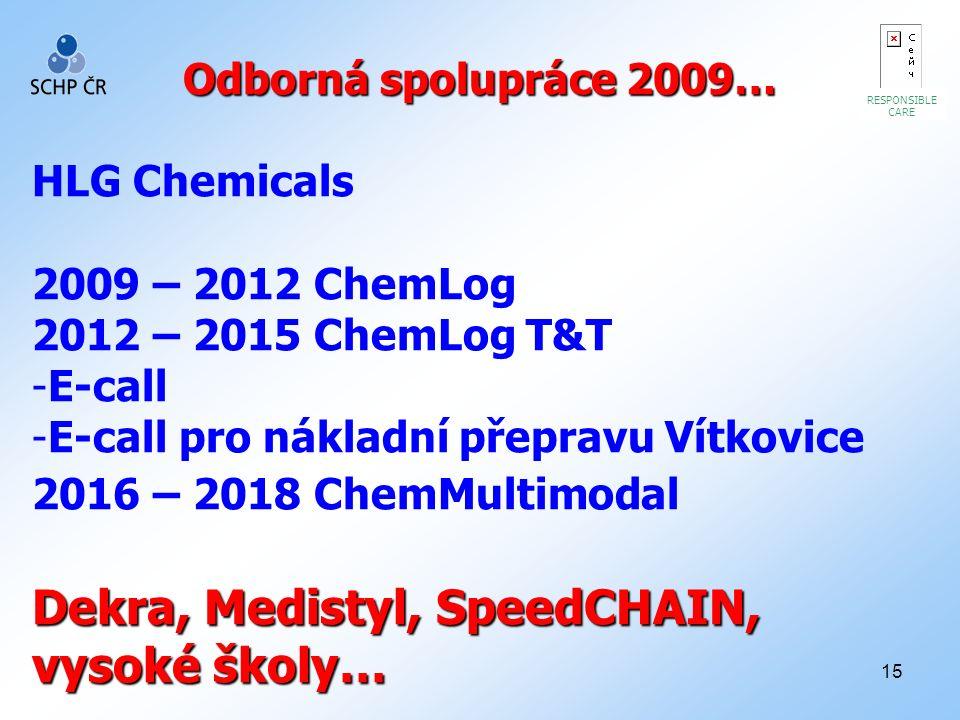 15 RESPONSIBLE CARE Odborná spolupráce 2009… HLG Chemicals 2009 – 2012 ChemLog 2012 – 2015 ChemLog T&T -E-call -E-call pro nákladní přepravu Vítkovice