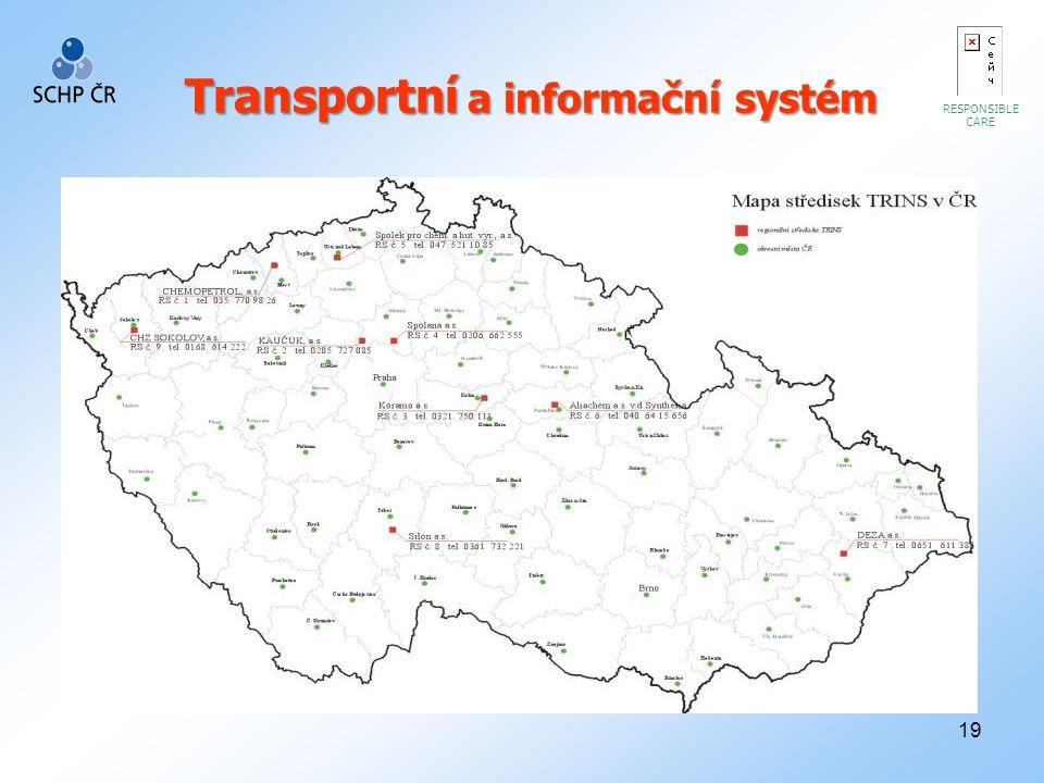 19 RESPONSIBLE CARE Transportní a informační systém