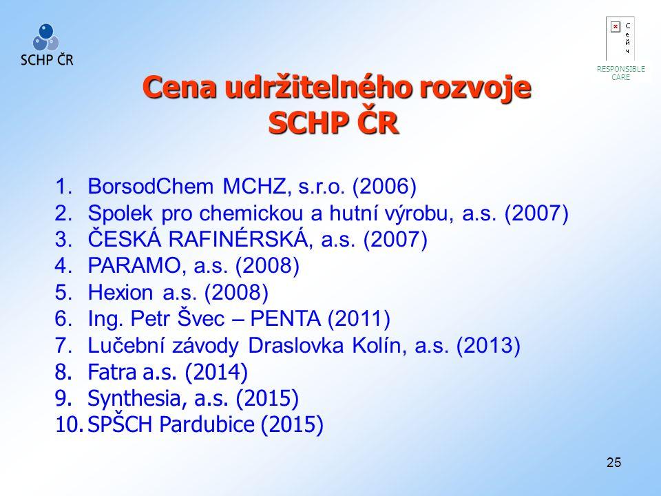 25 RESPONSIBLE CARE Cena udržitelného rozvoje SCHP ČR 1.BorsodChem MCHZ, s.r.o. (2006) 2.Spolek pro chemickou a hutní výrobu, a.s. (2007) 3.ČESKÁ RAFI