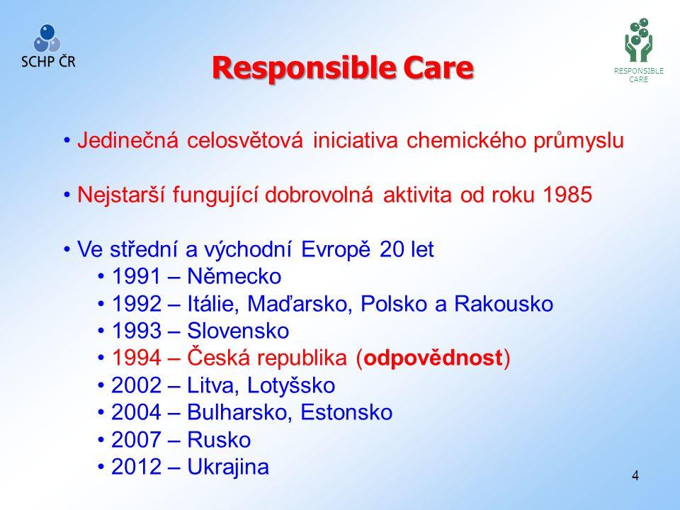 4 RESPONSIBLE CARE Responsible Care Jedinečná celosvětová iniciativa chemického průmyslu Nejstarší fungující dobrovolná aktivita od roku 1985 Ve střední a východní Evropě 20 let 1991 – Německo 1992 – Itálie, Maďarsko, Polsko a Rakousko 1993 – Slovensko 1994 – Česká republika (odpovědnost) 2002 – Litva, Lotyšsko 2004 – Bulharsko, Estonsko 2007 – Rusko 2012 – Ukrajina