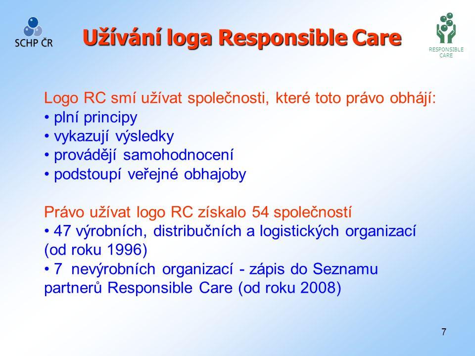 7 RESPONSIBLE CARE Užívání loga Responsible Care Logo RC smí užívat společnosti, které toto právo obhájí: plní principy vykazují výsledky provádějí samohodnocení podstoupí veřejné obhajoby Právo užívat logo RC získalo 54 společností 47 výrobních, distribučních a logistických organizací (od roku 1996) 7 nevýrobních organizací - zápis do Seznamu partnerů Responsible Care (od roku 2008)