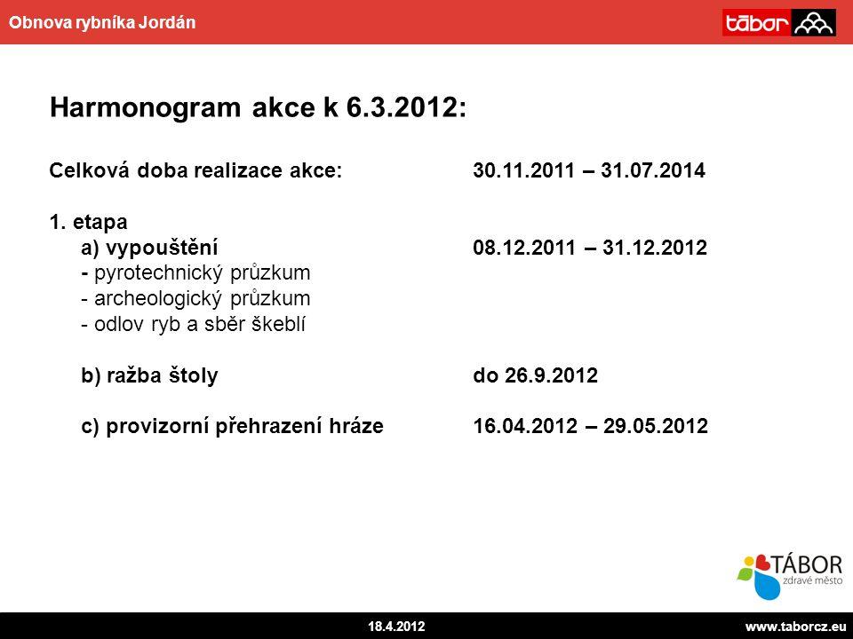 autor 18.4.2012www.taborcz.eu Obnova rybníka Jordán Harmonogram akce k 6.3.2012: Celková doba realizace akce: 30.11.2011 – 31.07.2014 1.