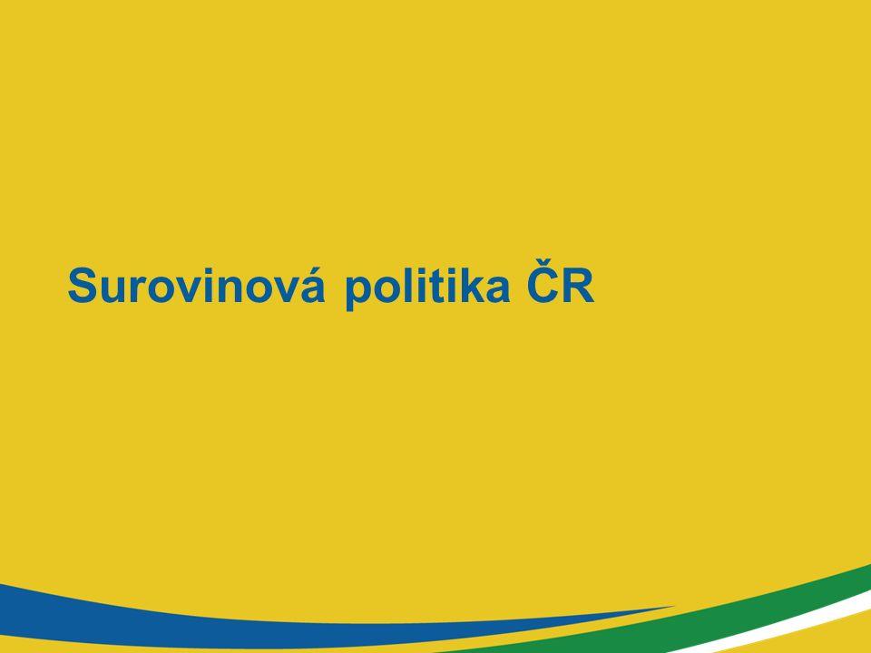 Surovinová politika ČR