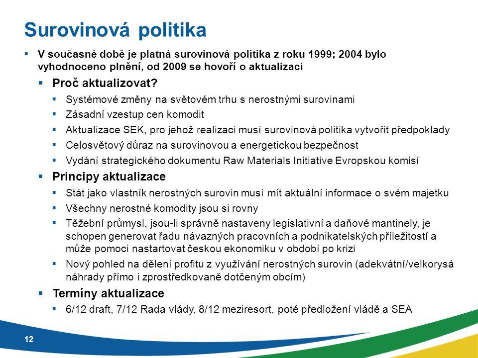 Surovinová politika  V současné době je platná surovinová politika z roku 1999; 2004 bylo vyhodnoceno plnění, od 2009 se hovoří o aktualizaci  Proč aktualizovat.