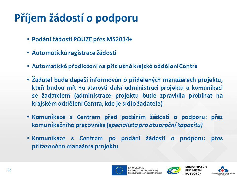 Podání žádostí POUZE přes MS2014+ Automatická registrace žádosti Automatické předložení na příslušné krajské oddělení Centra Žadatel bude depeší informován o přidělených manažerech projektu, kteří budou mít na starosti další administraci projektu a komunikaci se žadatelem (administrace projektu bude zpravidla probíhat na krajském oddělení Centra, kde je sídlo žadatele) Komunikace s Centrem před podáním žádosti o podporu: přes komunikačního pracovníka (specialista pro absorpční kapacitu) Komunikace s Centrem po podání žádosti o podporu: přes přiřazeného manažera projektu Příjem žádostí o podporu 12