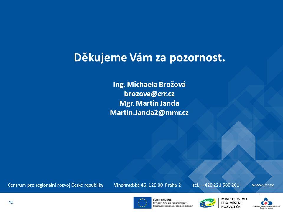 Centrum pro regionální rozvoj České republikyVinohradská 46, 120 00 Praha 2tel.: +420 221 580 201 www.crr.cz Děkujeme Vám za pozornost.
