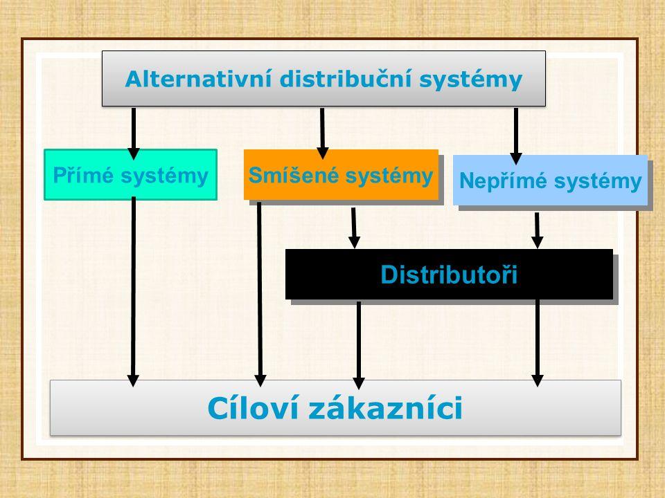 Alternativní distribuční systémy Přímé systémy Smíšené systémy Nepřímé systémy Distributoři Cíloví zákazníci