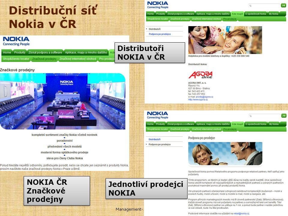 Distribuční síť Nokia v ČR Management- distribuce © Ing. Jan Weiser NOKIA ČR Značkové prodejny Distributoři NOKIA v ČR Jednotliví prodejci NOKIA