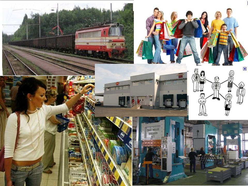 Podstata distribuce Distribucí obecně chápeme jako hledání spojení mezi výrobcem a zákazníkem.