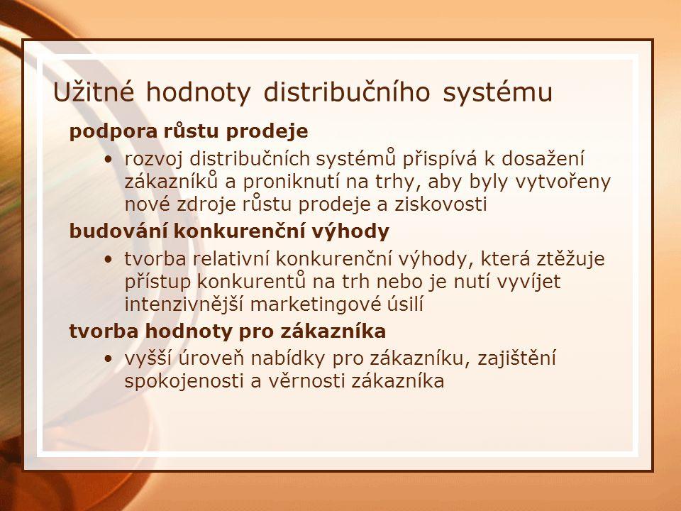 Užitné hodnoty distribučního systému podpora růstu prodeje rozvoj distribučních systémů přispívá k dosažení zákazníků a proniknutí na trhy, aby byly v