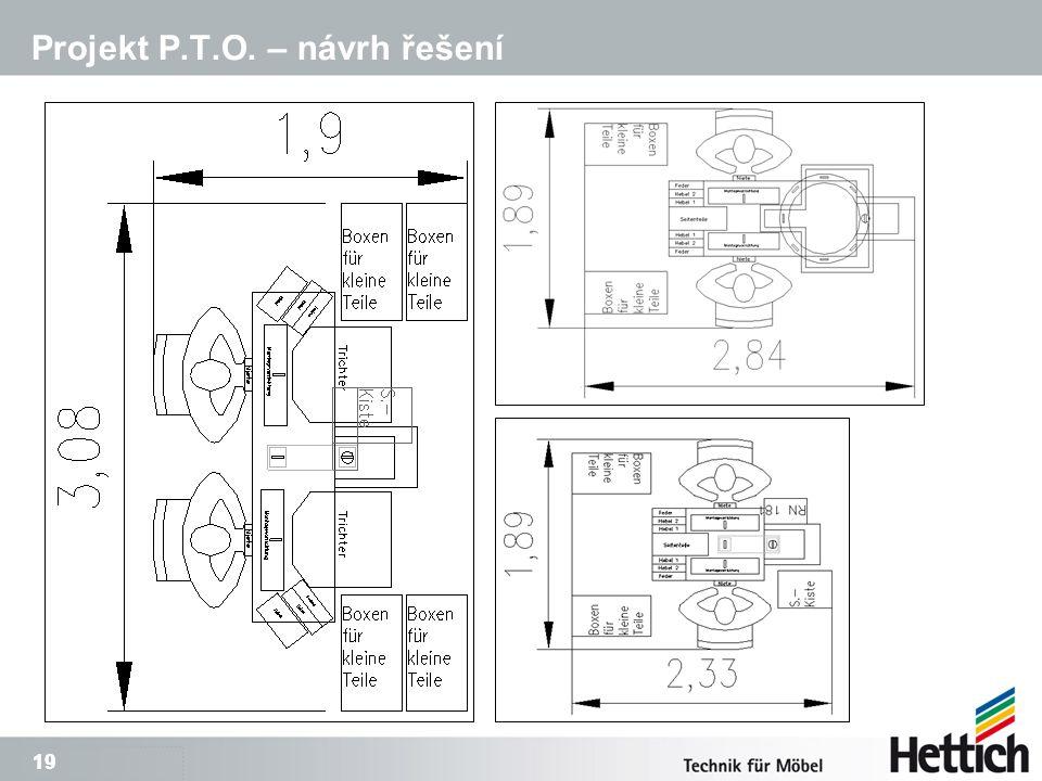 19 Projekt P.T.O. – návrh řešení