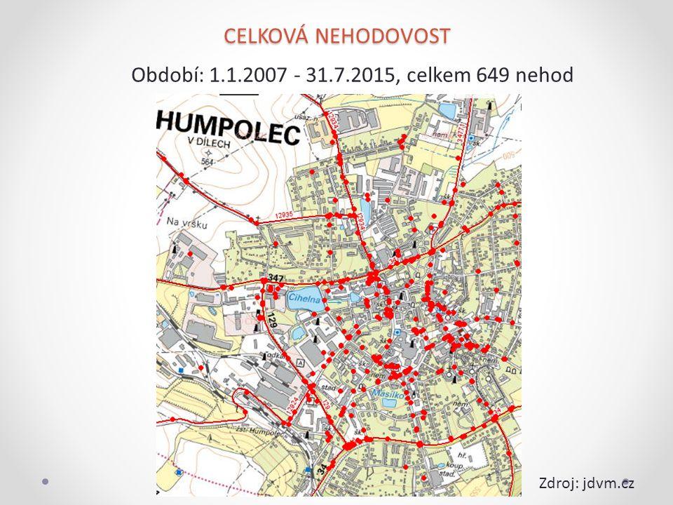 CELKOVÁ NEHODOVOST Období: 1.1.2007 - 31.7.2015, celkem 649 nehod Zdroj: jdvm.cz