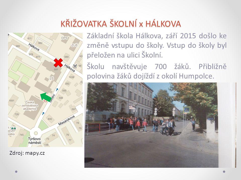 KŘIŽOVATKA ŠKOLNÍ x HÁLKOVA Základní škola Hálkova, září 2015 došlo ke změně vstupu do školy. Vstup do školy byl přeložen na ulici Školní. Školu navšt