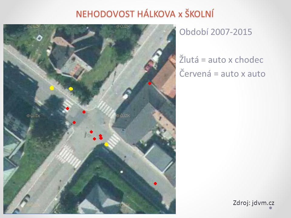 NEHODOVOST HÁLKOVA x ŠKOLNÍ Období 2007-2015 Žlutá = auto x chodec Červená = auto x auto Zdroj: jdvm.cz