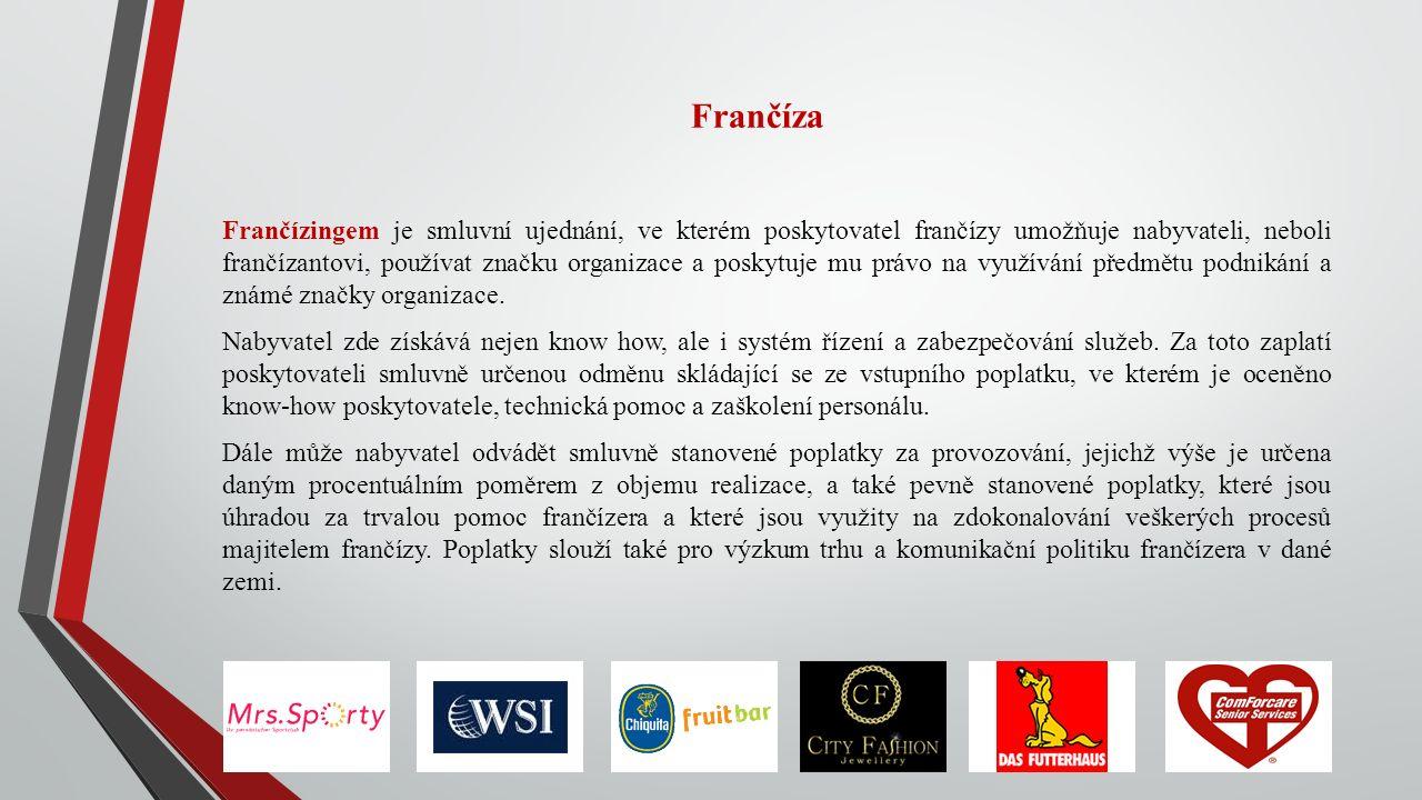 Frančíza Frančízingem je smluvní ujednání, ve kterém poskytovatel frančízy umožňuje nabyvateli, neboli frančízantovi, používat značku organizace a poskytuje mu právo na využívání předmětu podnikání a známé značky organizace.