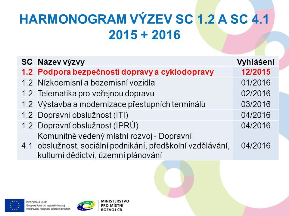 HARMONOGRAM VÝZEV SC 1.2 A SC 4.1 2015 + 2016 SCNázev výzvyVyhlášení 1.2Podpora bezpečnosti dopravy a cyklodopravy12/2015 1.2Nízkoemisní a bezemisní vozidla01/2016 1.2Telematika pro veřejnou dopravu02/2016 1.2Výstavba a modernizace přestupních terminálů03/2016 1.2Dopravní obslužnost (ITI)04/2016 1.2Dopravní obslužnost (IPRÚ)04/2016 4.1 Komunitně vedený místní rozvoj - Dopravní obslužnost, sociální podnikání, předškolní vzdělávání, kulturní dědictví, územní plánování 04/2016