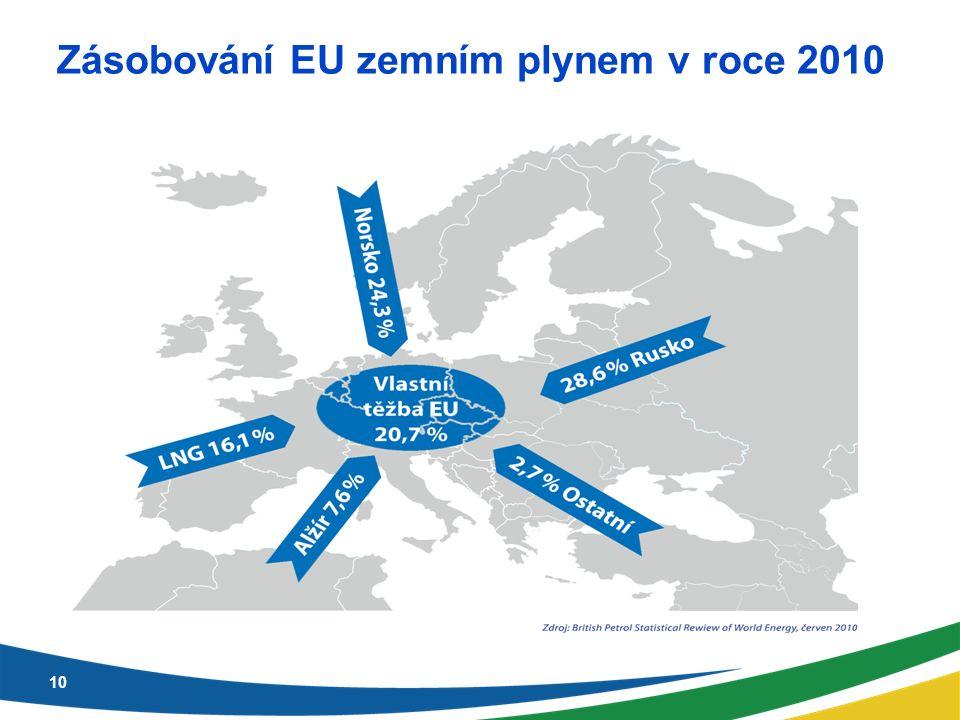 Zásobování EU zemním plynem v roce 2010 10