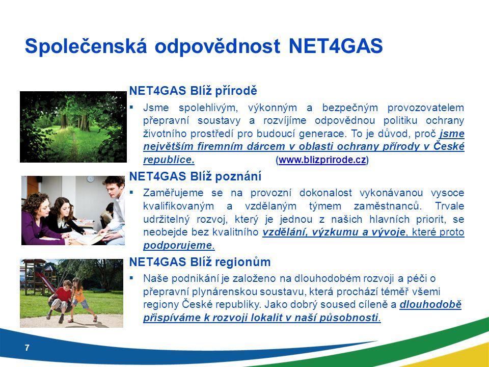 Společenská odpovědnost NET4GAS NET4GAS Blíž přírodě  Jsme spolehlivým, výkonným a bezpečným provozovatelem přepravní soustavy a rozvíjíme odpovědnou politiku ochrany životního prostředí pro budoucí generace.