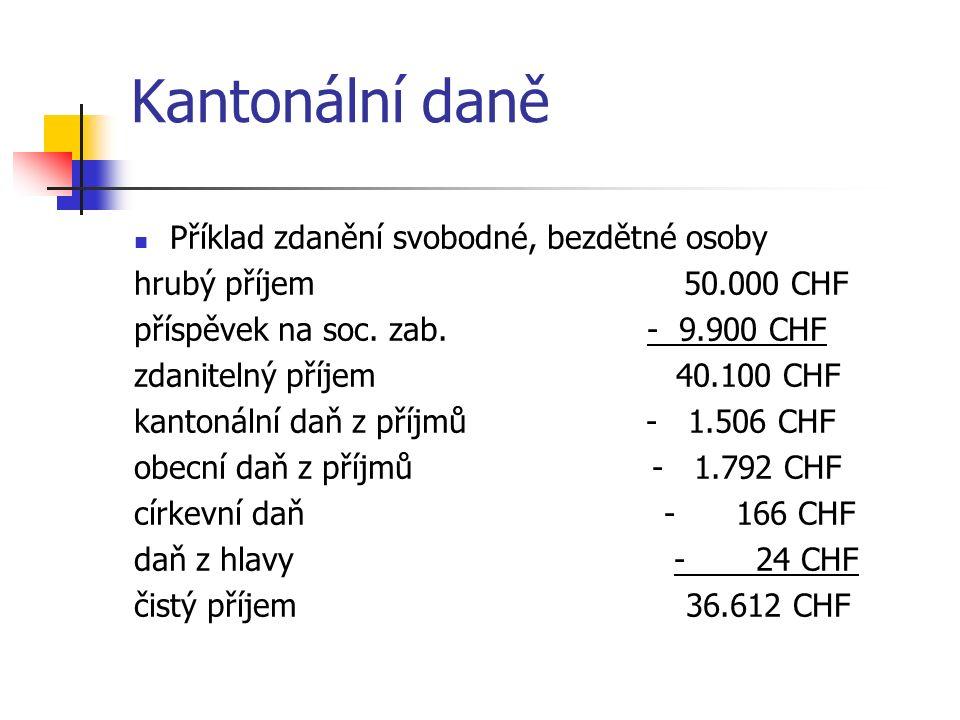 Kantonální daně Příklad zdanění svobodné, bezdětné osoby hrubý příjem 50.000 CHF příspěvek na soc.