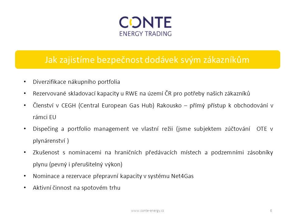 Jak zajistíme bezpečnost dodávek svým zákazníkům Diverzifikace nákupního portfolia Rezervované skladovací kapacity u RWE na území ČR pro potřeby našich zákazníků Členství v CEGH (Central European Gas Hub) Rakousko – přímý přístup k obchodování v rámci EU Dispečing a portfolio management ve vlastní režii (jsme subjektem zúčtování OTE v plynárenství ) Zkušenost s nominacemi na hraničních předávacích místech a podzemními zásobníky plynu (pevný i přerušitelný výkon) Nominace a rezervace přepravní kapacity v systému Net4Gas Aktivní činnost na spotovém trhu www.conte-energy.cz6