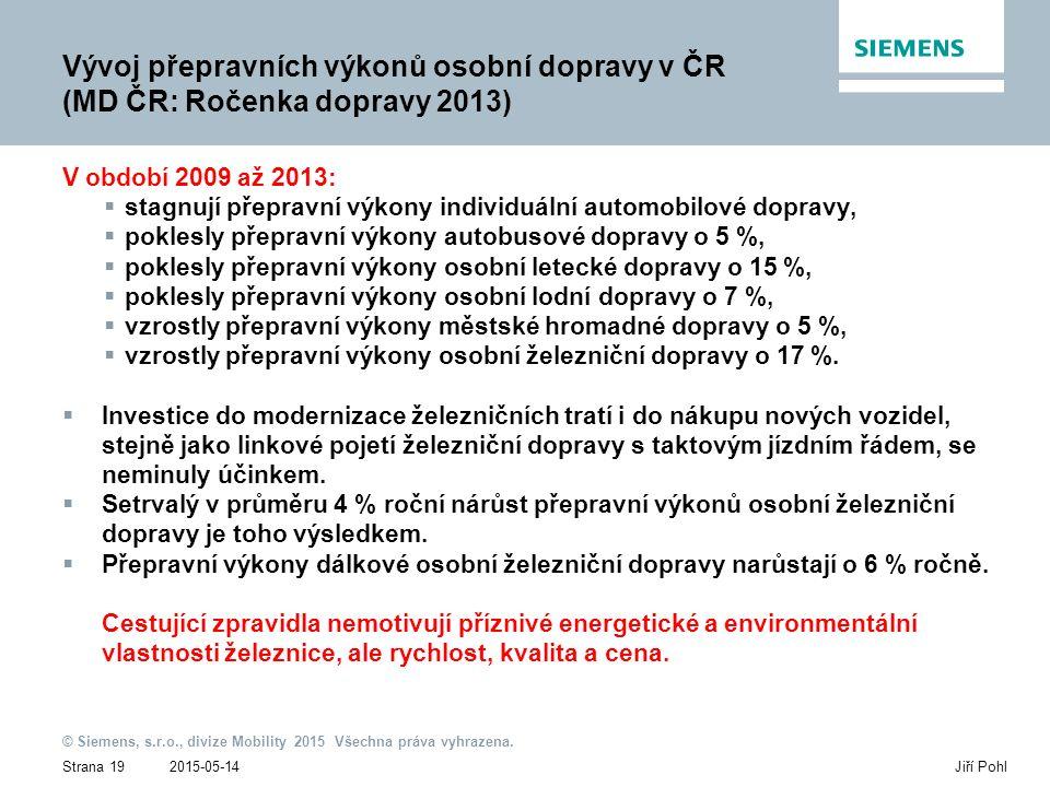 2015-05-14 © Siemens, s.r.o., divize Mobility 2015 Všechna práva vyhrazena.