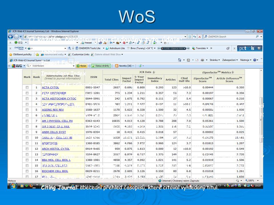WoS O každém časopisu jsou sledovány tyto údaje: – ISSN – Impact Factor – Immediacy Index – Total Cites: celková citovanost časopisu. – Articles: poče