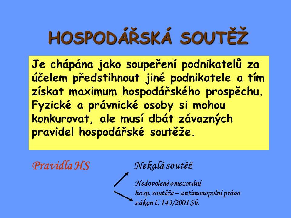 HOSPODÁŘSKÁ SOUTĚŽ Je chápána jako soupeření podnikatelů za účelem předstihnout jiné podnikatele a tím získat maximum hospodářského prospěchu. Fyzické
