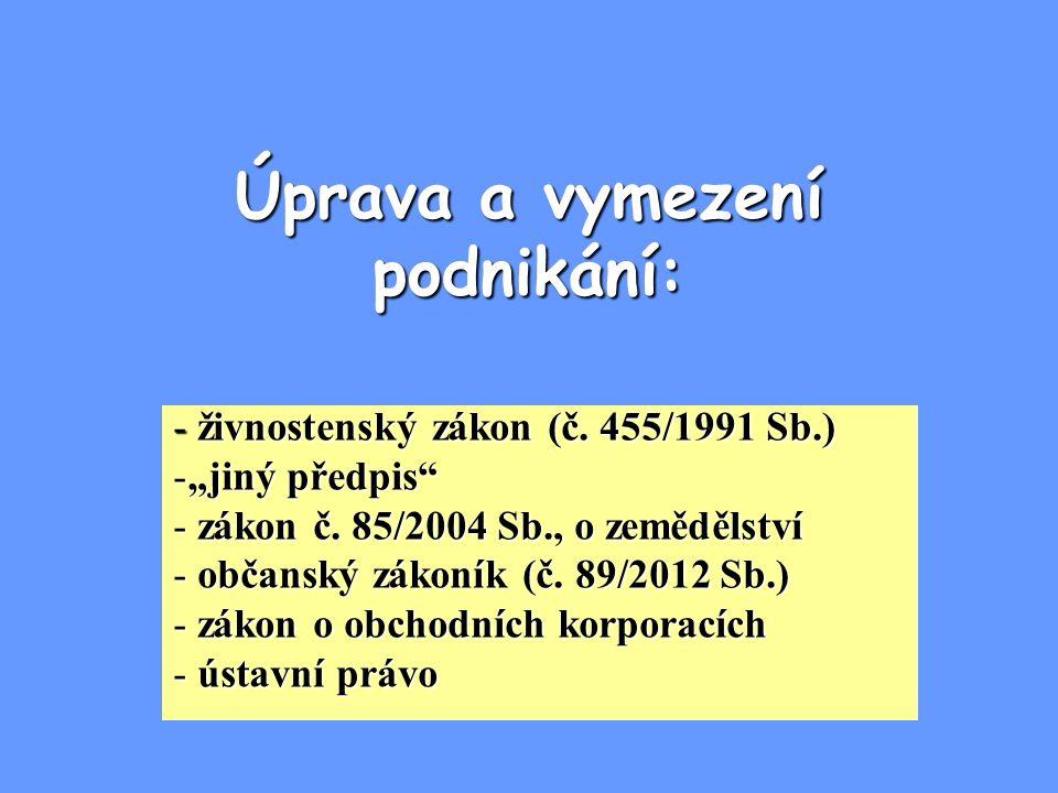 """Úprava a vymezení podnikání: - živnostenský zákon (č. 455/1991 Sb.) -""""jiný předpis"""" - zákon č. 85/2004 Sb., o zemědělství - občanský zákoník (č. 89/20"""