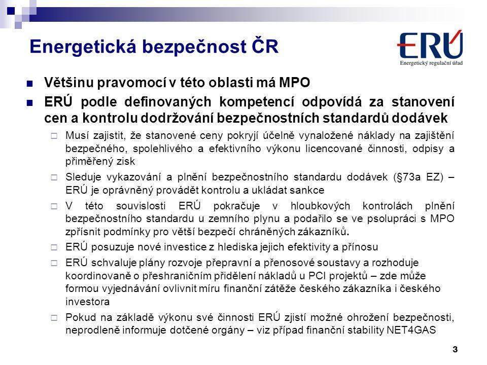 Energetická bezpečnost ČR 3 Většinu pravomocí v této oblasti má MPO ERÚ podle definovaných kompetencí odpovídá za stanovení cen a kontrolu dodržování bezpečnostních standardů dodávek  Musí zajistit, že stanovené ceny pokryjí účelně vynaložené náklady na zajištění bezpečného, spolehlivého a efektivního výkonu licencované činnosti, odpisy a přiměřený zisk  Sleduje vykazování a plnění bezpečnostního standardu dodávek (§73a EZ) – ERÚ je oprávněný provádět kontrolu a ukládat sankce  V této souvislosti ERÚ pokračuje v hloubkových kontrolách plnění bezpečnostního standardu u zemního plynu a podařilo se ve psolupráci s MPO zpřísnit podmínky pro větší bezpečí chráněných zákazníků.