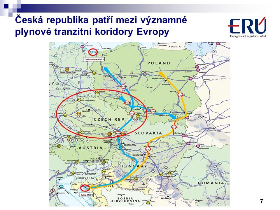 7 Česká republika patří mezi významné plynové tranzitní koridory Evropy