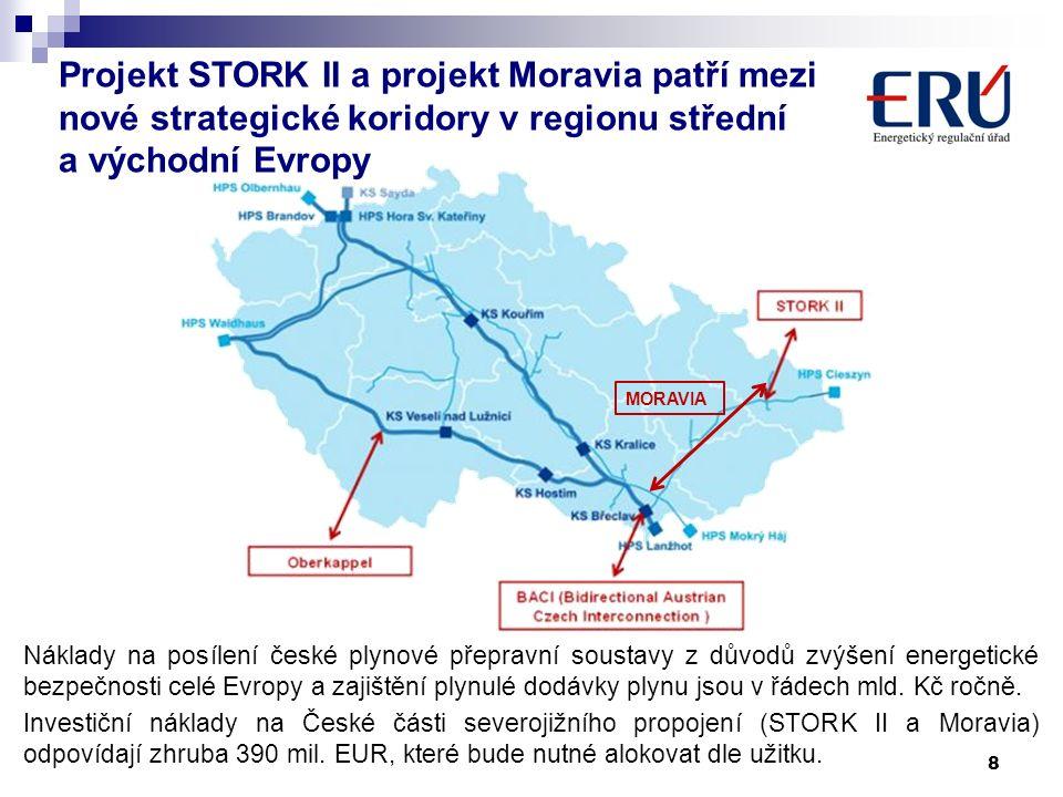 8 Projekt STORK II a projekt Moravia patří mezi nové strategické koridory v regionu střední a východní Evropy Náklady na posílení české plynové přepravní soustavy z důvodů zvýšení energetické bezpečnosti celé Evropy a zajištění plynulé dodávky plynu jsou v řádech mld.