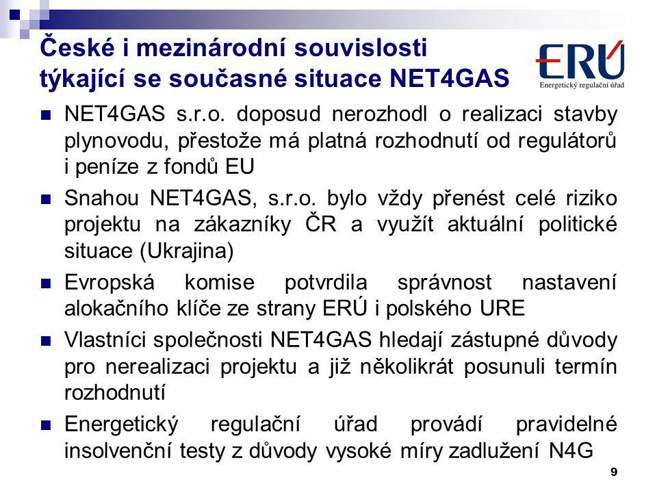 České i mezinárodní souvislosti týkající se současné situace NET4GAS NET4GAS s.r.o.