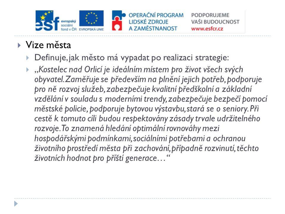 """ Vize města  Definuje, jak město má vypadat po realizaci strategie:  """"Kostelec nad Orlicí je ideálním místem pro život všech svých obyvatel."""