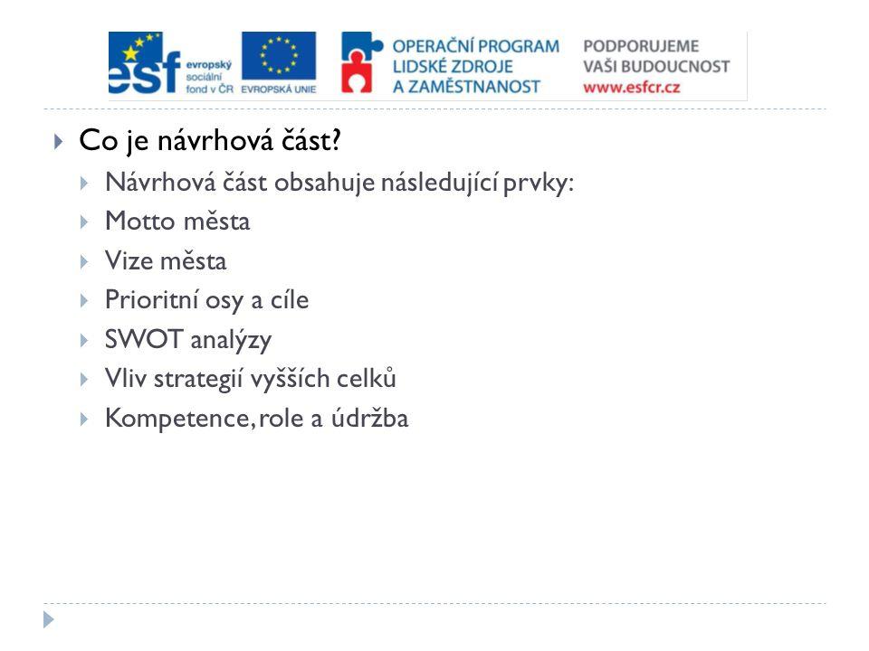  Co je návrhová část?  Návrhová část obsahuje následující prvky:  Motto města  Vize města  Prioritní osy a cíle  SWOT analýzy  Vliv strategií v