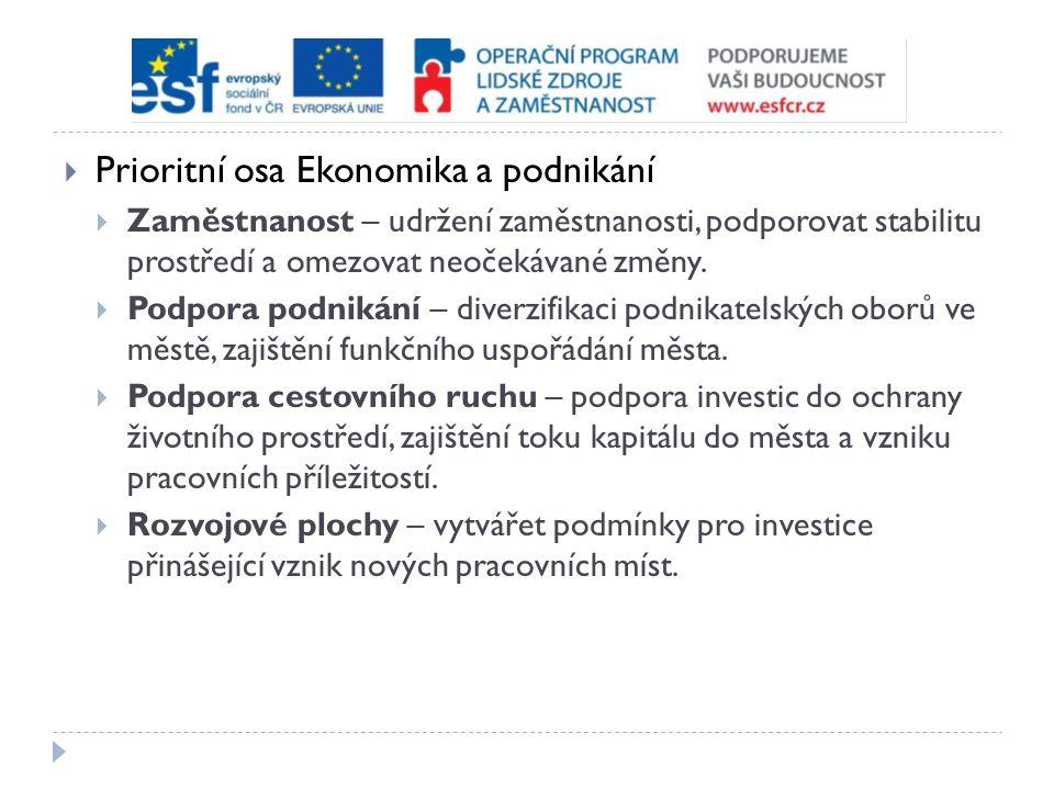  Prioritní osa Ekonomika a podnikání  Zaměstnanost – udržení zaměstnanosti, podporovat stabilitu prostředí a omezovat neočekávané změny.  Podpora p
