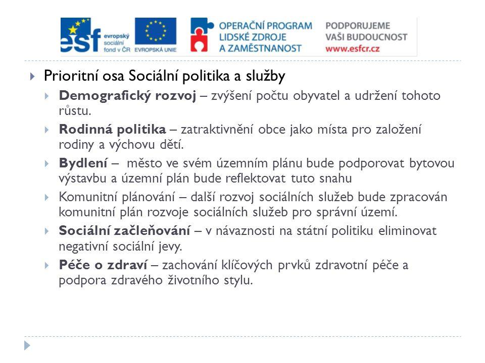  Prioritní osa Sociální politika a služby  Demografický rozvoj – zvýšení počtu obyvatel a udržení tohoto růstu.
