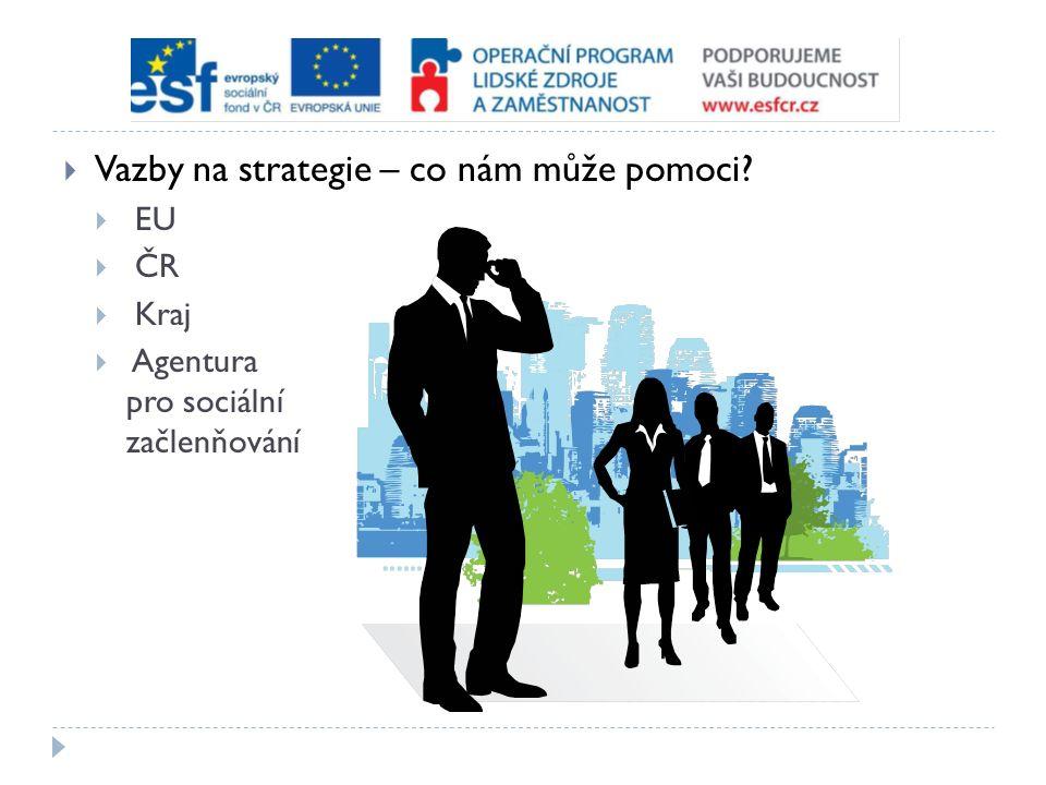  Vazby na strategie – co nám může pomoci?  EU  ČR  Kraj  Agentura pro sociální začlenňování