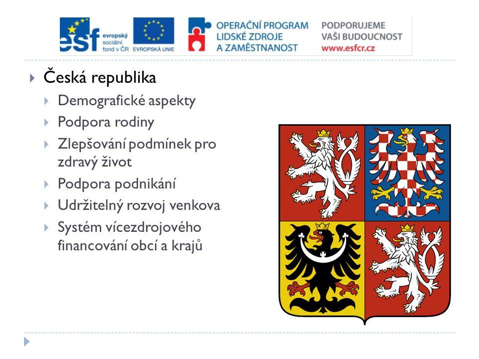  Česká republika  Demografické aspekty  Podpora rodiny  Zlepšování podmínek pro zdravý život  Podpora podnikání  Udržitelný rozvoj venkova  Sys