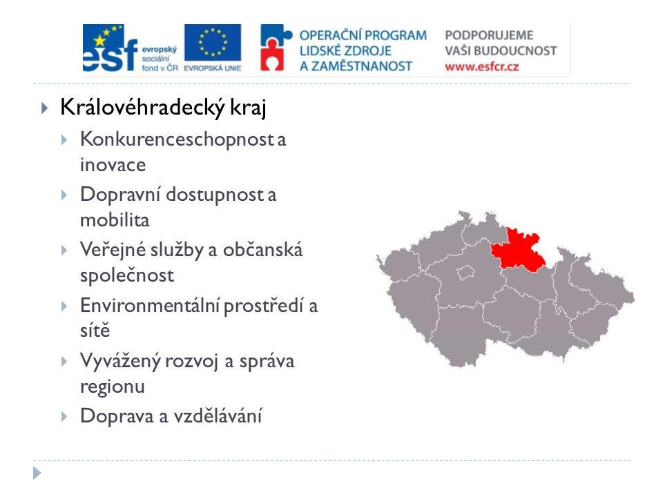  Královéhradecký kraj  Konkurenceschopnost a inovace  Dopravní dostupnost a mobilita  Veřejné služby a občanská společnost  Environmentální prost