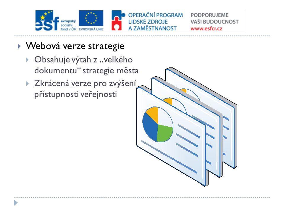 """ Webová verze strategie  Obsahuje výtah z """"velkého dokumentu"""" strategie města  Zkrácená verze pro zvýšení přístupnosti veřejnosti"""