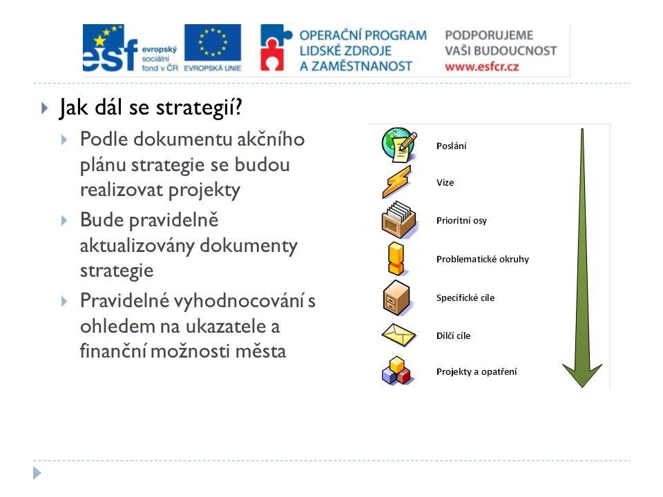  Jak dál se strategií?  Podle dokumentu akčního plánu strategie se budou realizovat projekty  Bude pravidelně aktualizovány dokumenty strategie  P