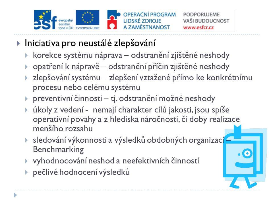  Iniciativa pro neustálé zlepšování  korekce systému náprava – odstranění zjištěné neshody  opatření k nápravě – odstranění příčin zjištěné neshody