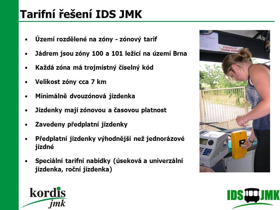 Tarifní řešení IDS JMK Území rozdělené na zóny - zónový tarif Jádrem jsou zóny 100 a 101 ležící na území Brna Každá zóna má trojmístný číselný kód Vel