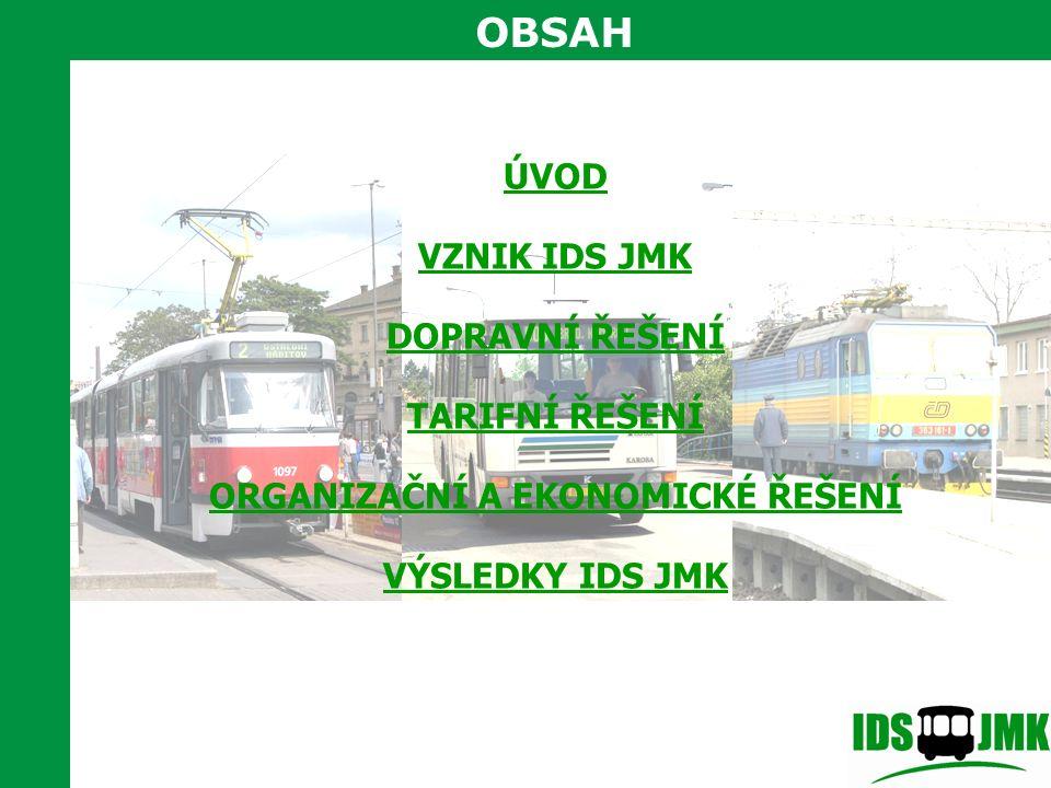 Dopravní řešení ve městě Brně