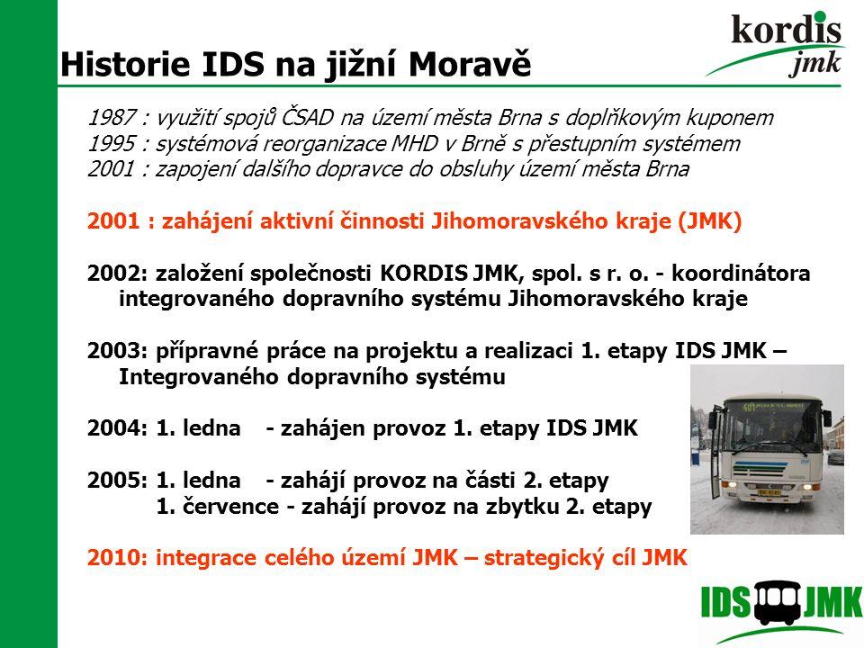 Historie IDS na jižní Moravě 1987 : využití spojů ČSAD na území města Brna s doplňkovým kuponem 1995 : systémová reorganizace MHD v Brně s přestupním