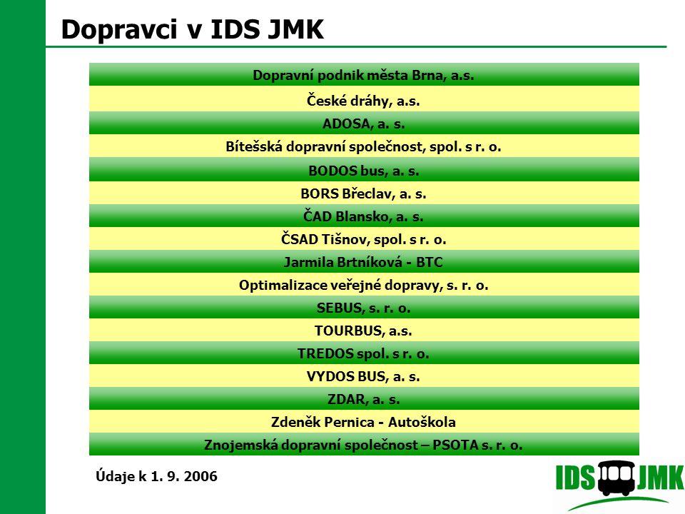 Tři podsystémy IDS JMK IDS JMK Organizačně – ekonomický podsystém Dopravní podsystém Tarifní podsystém