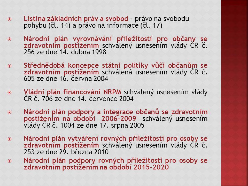  Listina základních práv a svobod – právo na svobodu pohybu (čl.