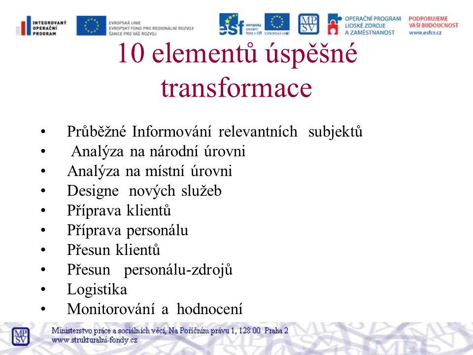 10 elementů úspěšné transformace Průběžné Informování relevantních subjektů Analýza na národní úrovni Analýza na místní úrovni Designe nových služeb Příprava klientů Příprava personálu Přesun klientů Přesun personálu-zdrojů Logistika Monitorování a hodnocení