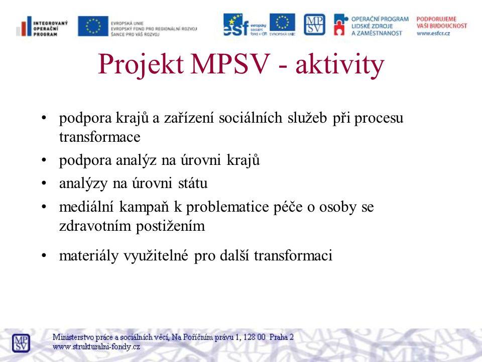 Projekt MPSV - aktivity podpora krajů a zařízení sociálních služeb při procesu transformace podpora analýz na úrovni krajů analýzy na úrovni státu mediální kampaň k problematice péče o osoby se zdravotním postižením materiály využitelné pro další transformaci