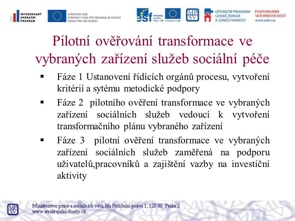 Pilotní ověřování transformace ve vybraných zařízení služeb sociální péče  Fáze 1 Ustanovení řídících orgánů procesu, vytvoření kritérií a sytému metodické podpory  Fáze 2 pilotního ověření transformace ve vybraných zařízení sociálních služeb vedoucí k vytvoření transformačního plánu vybraného zařízení  Fáze 3 pilotní ověření transformace ve vybraných zařízení sociálních služeb zaměřená na podporu uživatelů,pracovníků a zajištění vazby na investiční aktivity